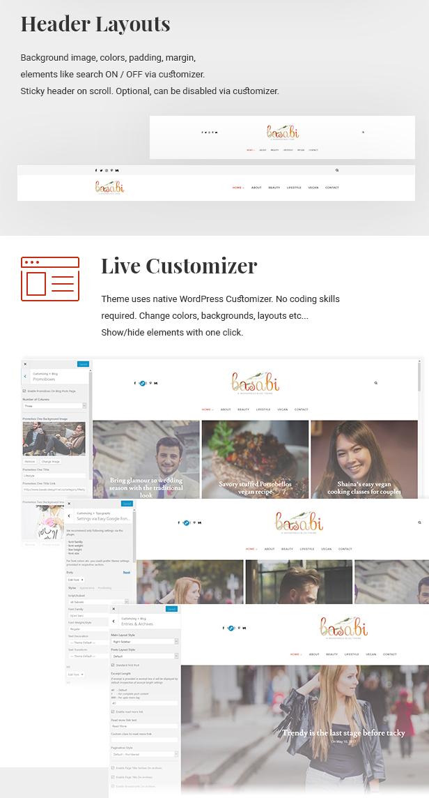 Basabi - Blog WordPress Theme - 2